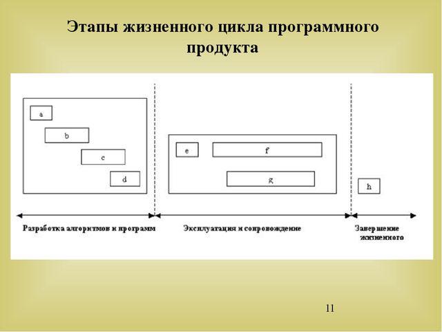 "Презентация по дисциплине ""Информатика"" на тему ..."