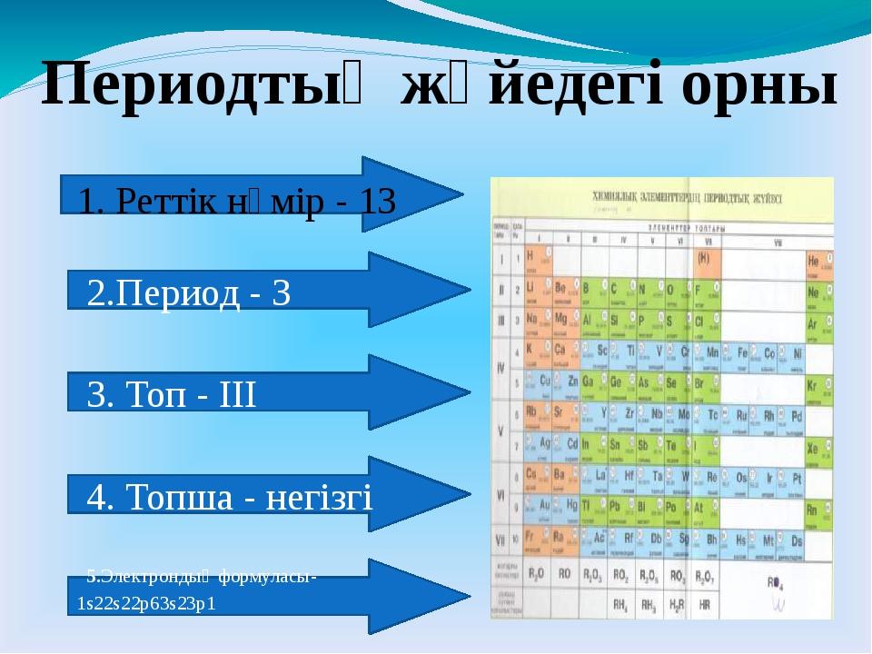 Периодтық жүйедегі орны 1. Реттік нөмір - 13 5.Электрондық формуласы- 1s22s22...