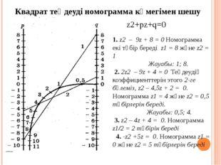 Квадрат теңдеуді номограмма көмегімен шешу z2+pz+q=0 1. z2 – 9z + 8 = 0 Номог