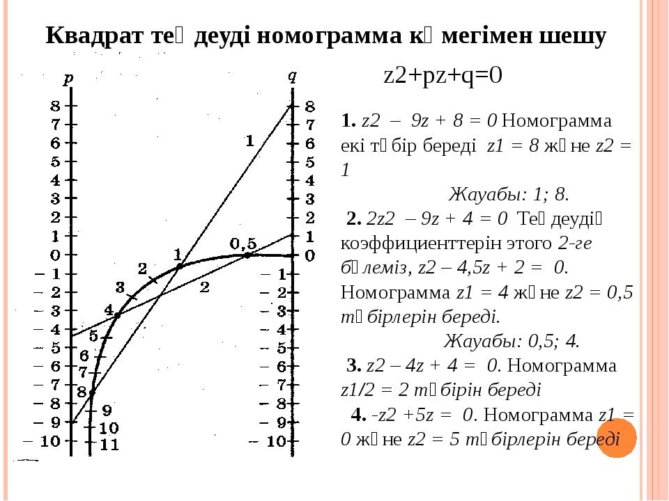 Квадрат теңдеуді номограмма көмегімен шешу z2+pz+q=0 1. z2 – 9z + 8 = 0 Номог...