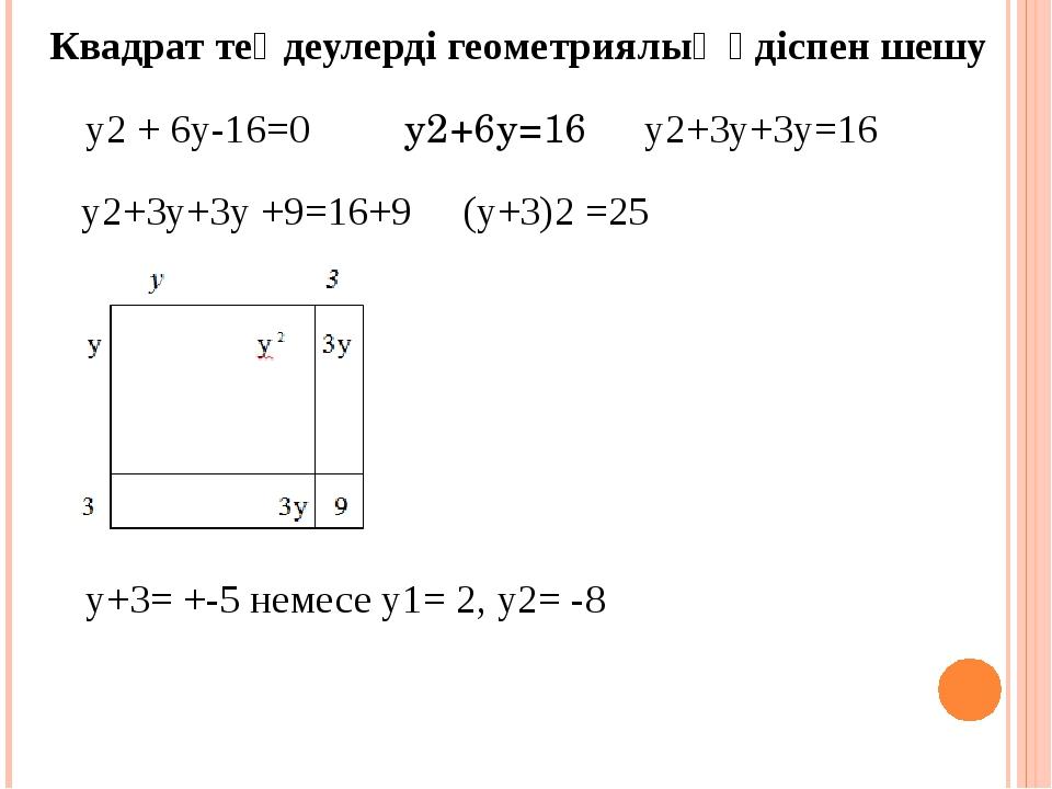 Квадрат теңдеулерді геометриялық әдіспен шешу у2 + 6у-16=0 у2+6у=16 у2+3у+3у=...
