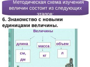 6. Знакомство с новыми единицами величины.  Методическая схема изучения вел