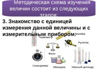 3. Знакомство с единицей измерения данной величины и с измерительным приборо