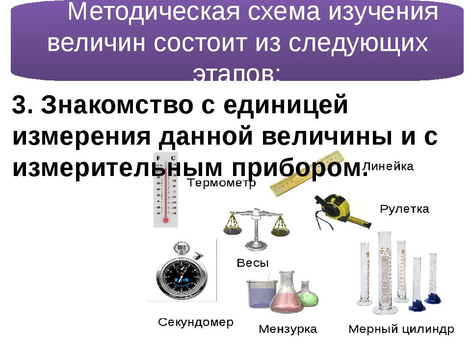 3. Знакомство с единицей измерения данной величины и с измерительным приборо...