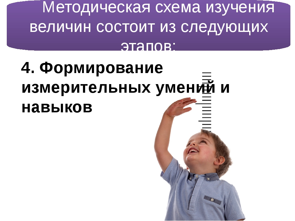 4. Формирование измерительных умений и навыков  Методическая схема изучения...