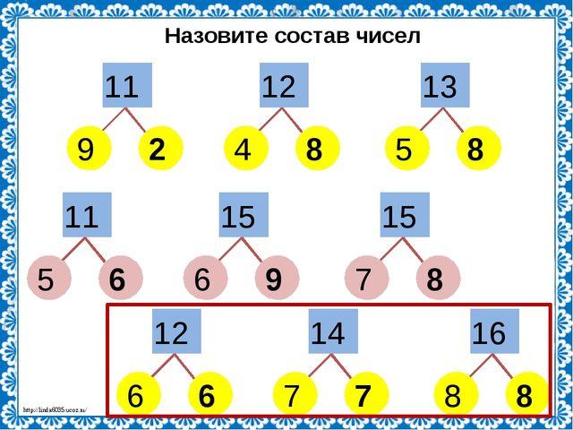 11 12 9 4 2 8 13 5 8 11 15 5 6 6 9 15 7 8 12 14 6 7 6 7 16 8 8 Назовите сост...