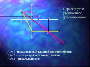 F F А В а в 1 2 3 Луч 1 –параллельный главной оптической оси; Луч 2 – проходя