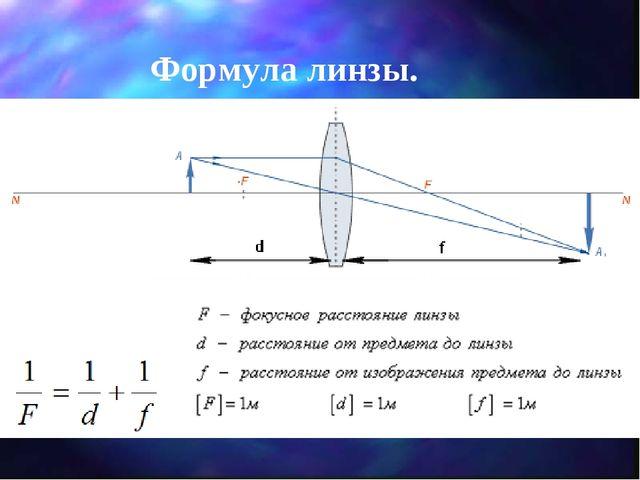 Формула линзы.