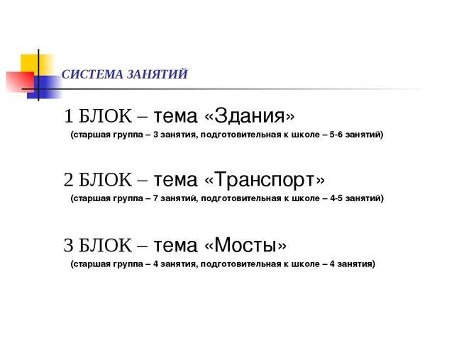 СИСТЕМА ЗАНЯТИЙ 1 БЛОК – тема «Здания» (старшая группа – 3 занятия, подготови...