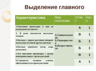 Выделение главного Характеристика Вид опыления Ответ балл 1.Опыление происход