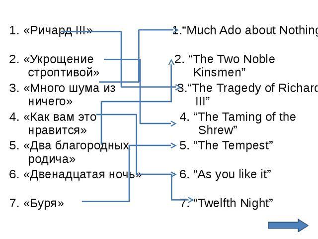 """7. «Буря» 7. """"Twelfth Night"""" 1. «Ричард III» 2. «Укрощение строптивой» 3. «Мн..."""