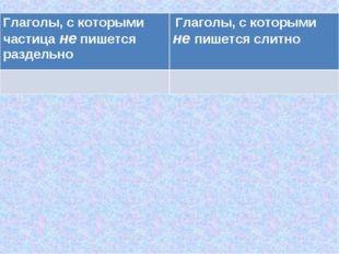 Глаголы, с которыми частица не пишется раздельноГлаголы, с которыми не пише