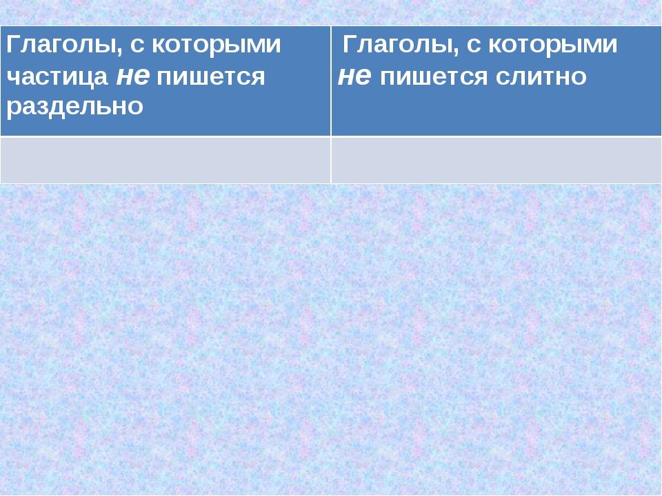 Глаголы, с которыми частица не пишется раздельноГлаголы, с которыми не пише...