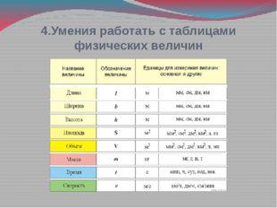 4.Умения работать с таблицами физических величин