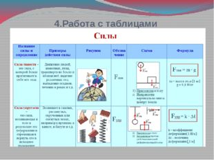 4.Работа с таблицами