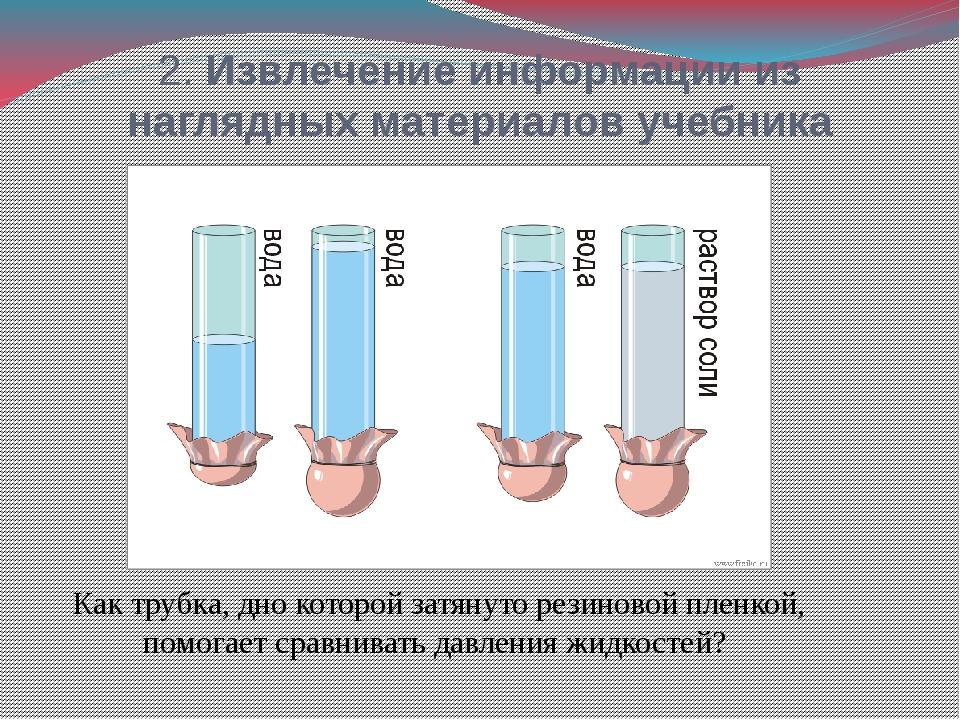 2. Извлечение информации из наглядных материалов учебника Как трубка, дно кот...
