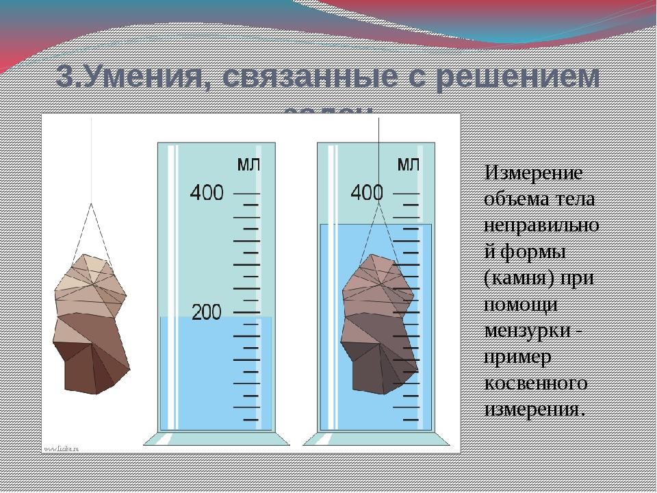 3.Умения, связанные с решением задач Измерение объема тела неправильной формы...