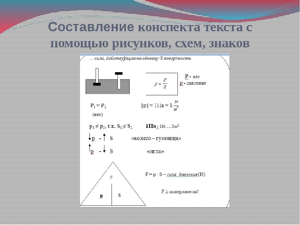 Составление конспекта текста с помощью рисунков, схем, знаков