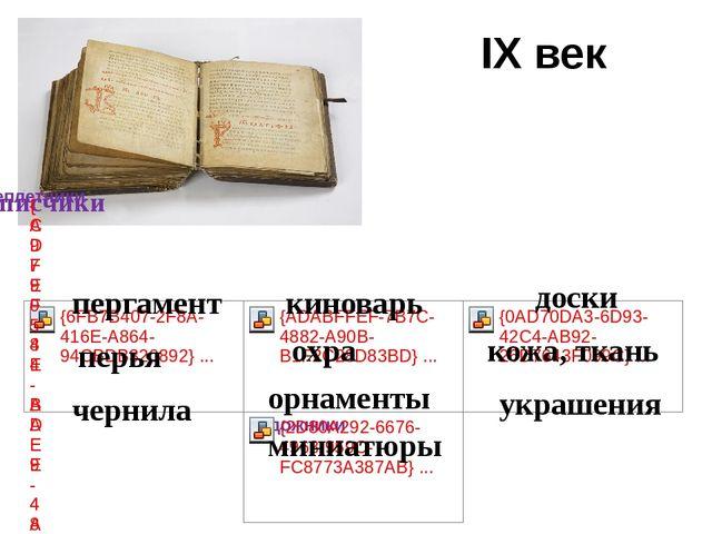 IX век пергамент перья чернила киноварь охра орнаменты миниатюры доски кожа,...
