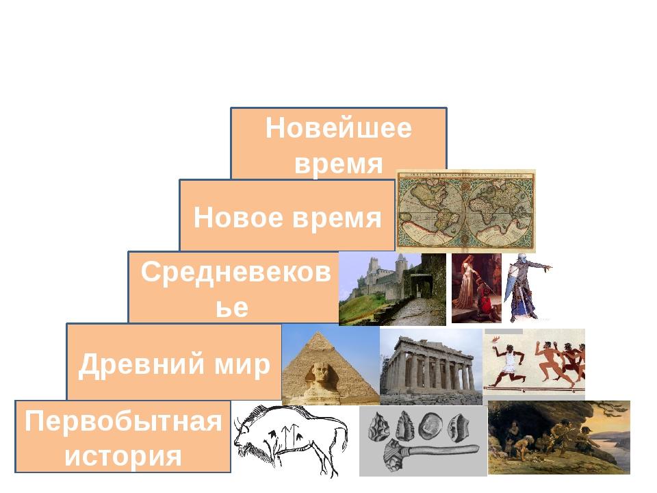 Первобытная история Новое время Средневековье Древний мир Новейшее время