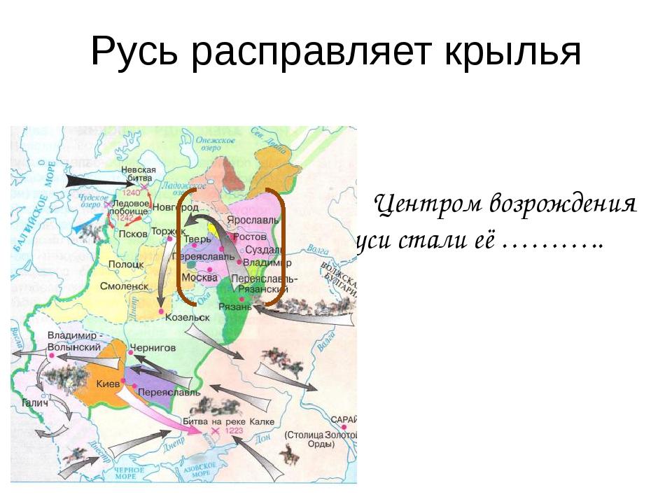 Русь расправляет крылья Центром возрождения Руси стали её ………..