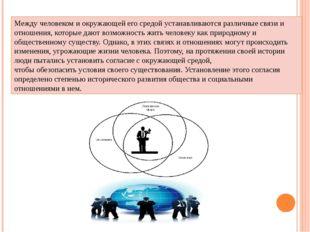 Между человеком и окружающей его средой устанавливаются различные связи и от