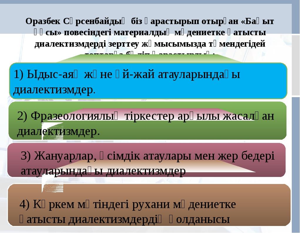 Оразбек Сәрсенбайдың біз қарастырып отырған «Бақыт құсы» повесіндегі материал...
