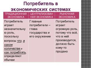 Потребитель в экономических системах ТРАДИЦИОННАЯЭКОНОМИКА ЦЕНТРАЛИЗОВАННАЯЭК