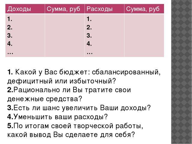 1. Какой у Вас бюджет: сбалансированный, дефицитный или избыточный? 2.Рациона...