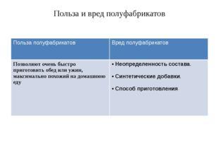 Польза и вред полуфабрикатов Польза полуфабрикатов Вред полуфабрикатов Позвол