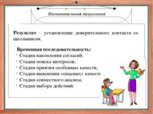 Воспитательная технология Технология «Создание ситуации успеха» Ситуация усп