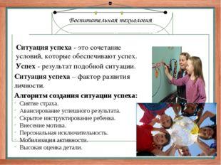 Воспитательная технология «Информационное зеркало» Цель: формировать у воспи