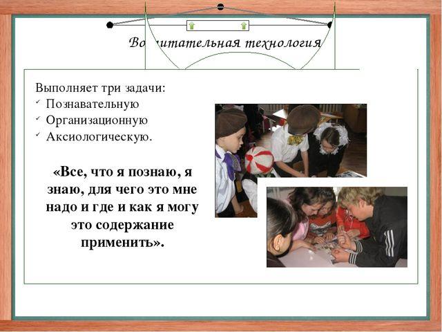 снять плакат Воспитательная технология Шоу-технологии Шоу-технологии: «Звезд...