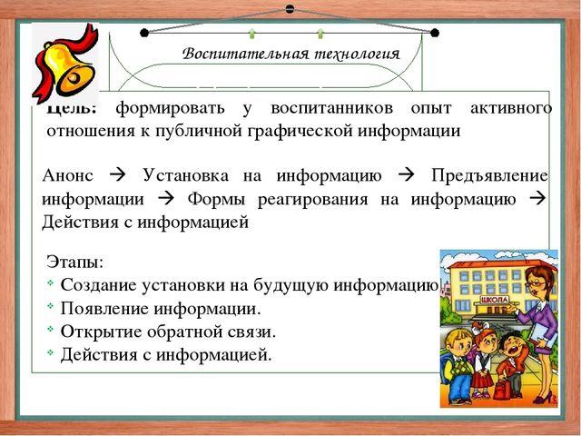 Цель воспитания – целостный человек культуры Базовые процессы воспитания: 1....