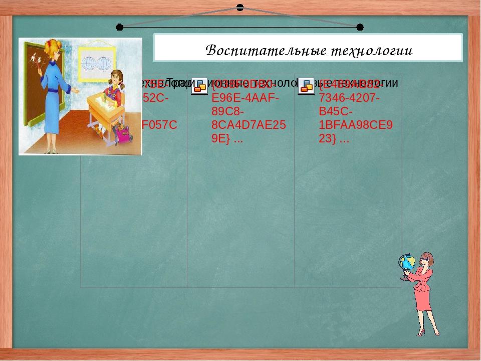 Традиционные воспитательные технологии: Технология здоровьесберегающая. Эколо...