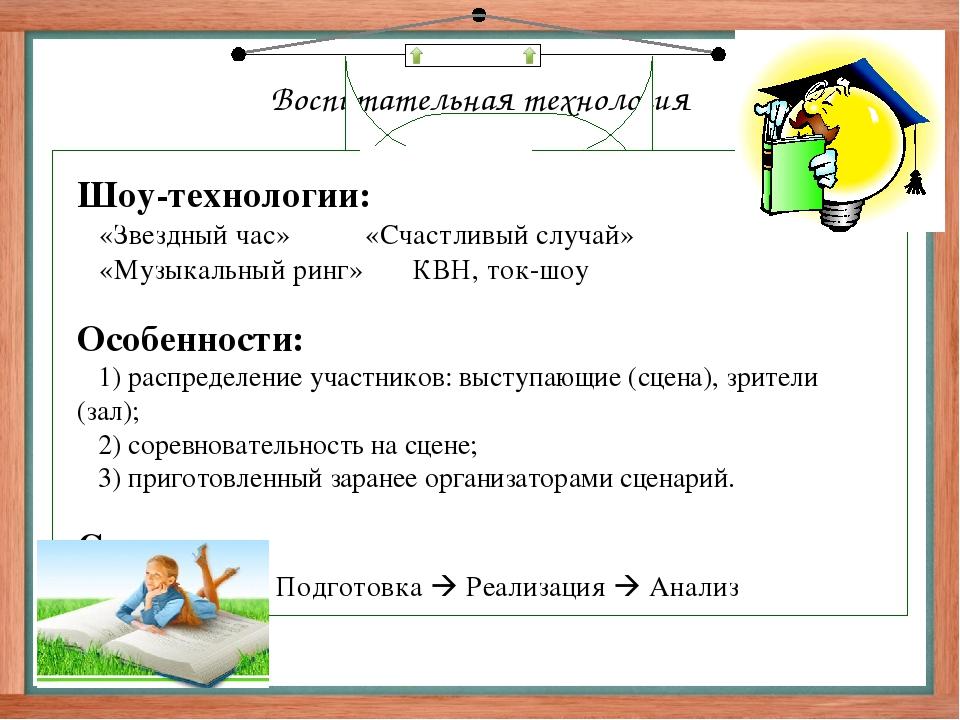 Воспитательная технология Арт-технология Воспитание, образование, развитие л...
