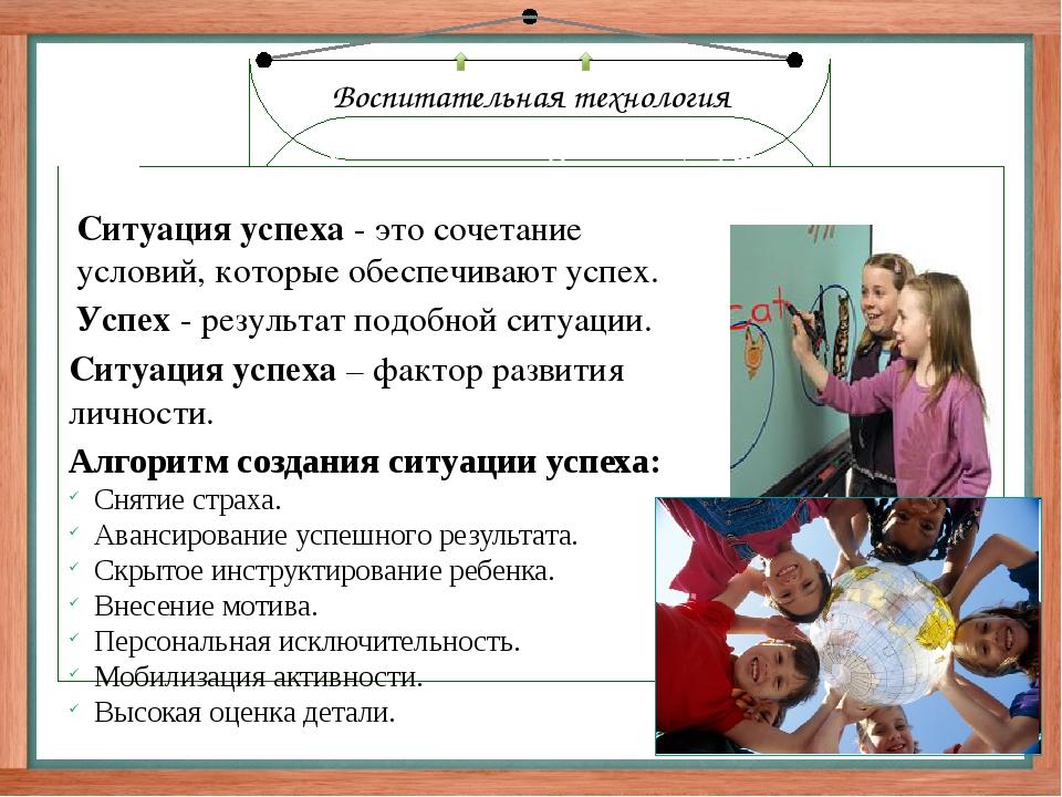 Воспитательная технология «Информационное зеркало» Цель: формировать у воспи...
