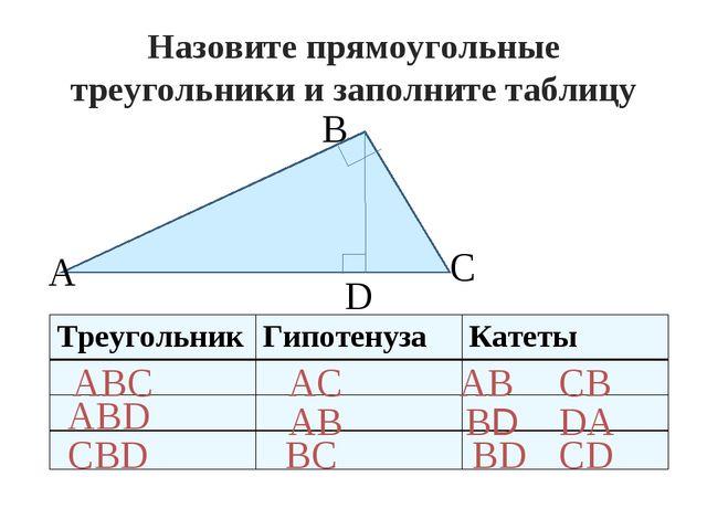 Назовите прямоугольные треугольники и заполните таблицу ABC ABD CBD AC AB BC...