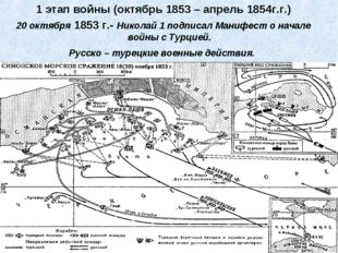 1 этап войны (октябрь 1853 – апрель 1854г.г.) 20 октября 1853 г.- Николай 1 п