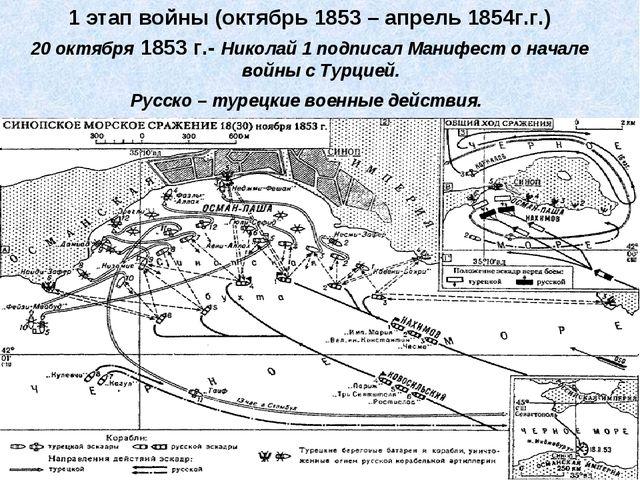1 этап войны (октябрь 1853 – апрель 1854г.г.) 20 октября 1853 г.- Николай 1 п...
