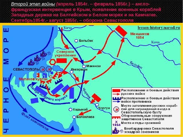 Второй этап войны (апрель 1854г. – февраль 1856г.) – англо-французская интерв...