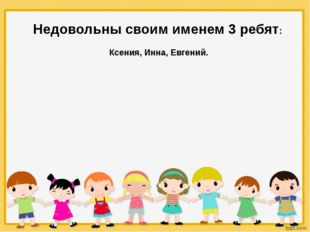 Недовольны своим именем 3 ребят: Ксения, Инна, Евгений.