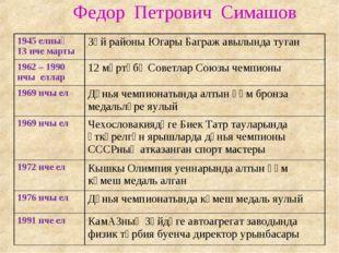 Федор Петрович Симашов 1945 елның 13 нче мартыЗәй районы Югары Баграж авылын