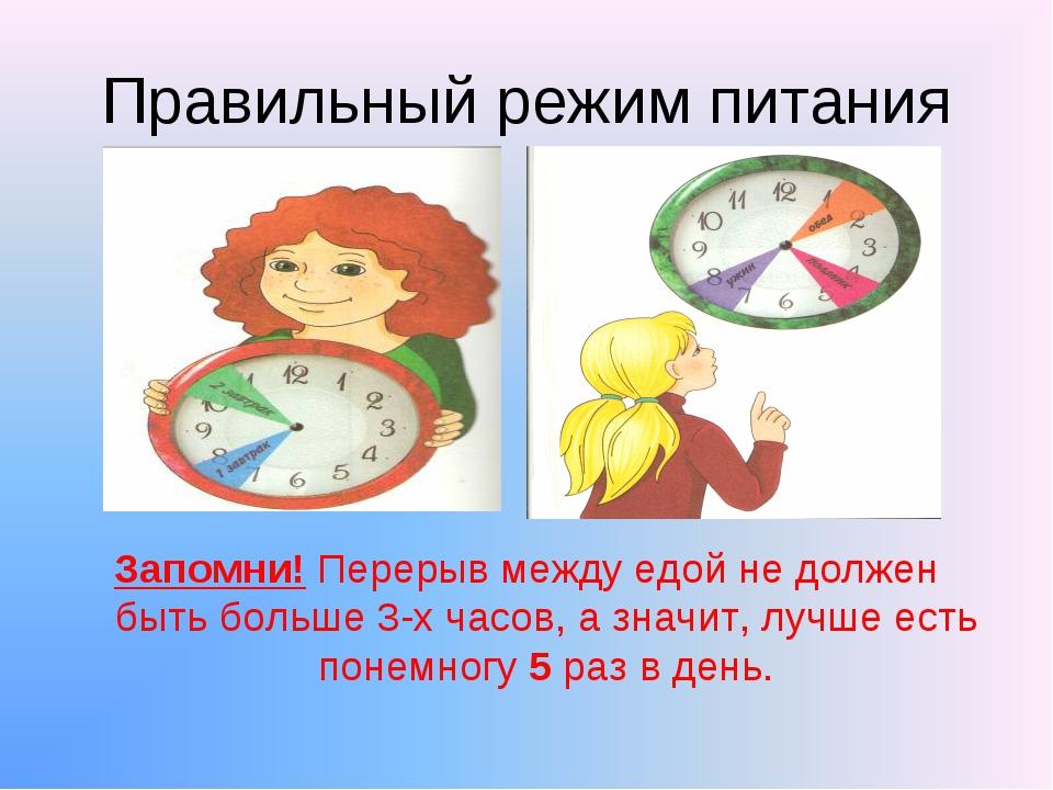 распорядок питания для похудения по часам