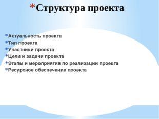Структура проекта Актуальность проекта Тип проекта Участники проекта Цели и з