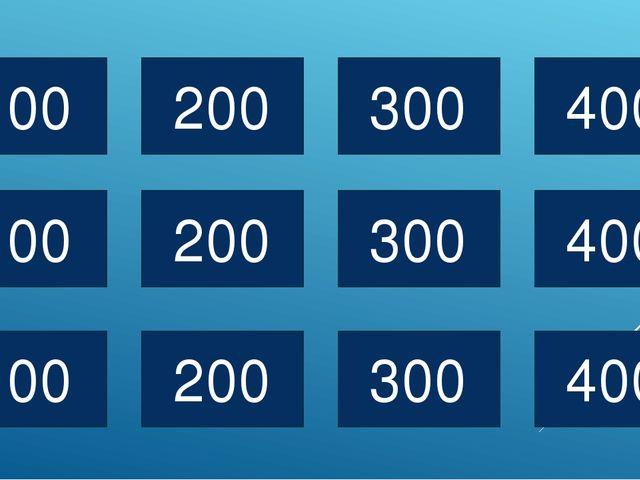 Сколько комплектов медалей разыгрывается 98