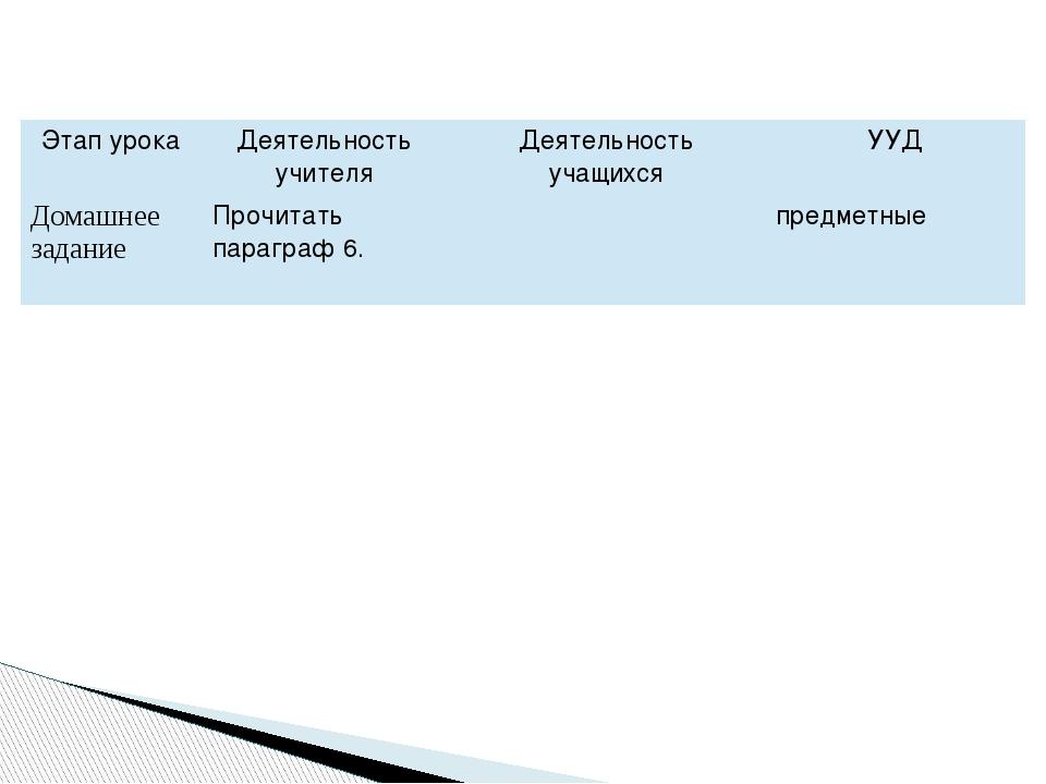Этап урока Деятельность учителя Деятельность учащихся УУД Домашнее задание Пр...