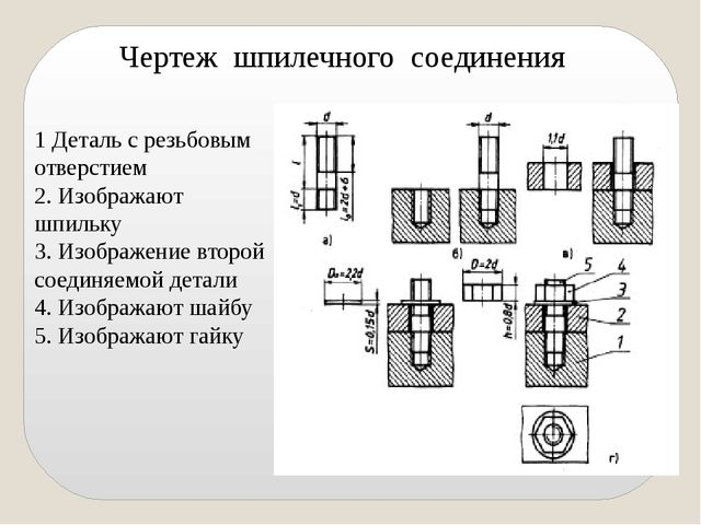 1 Деталь с резьбовым отверстием 2. Изображают шпильку 3. Изображение второй с...