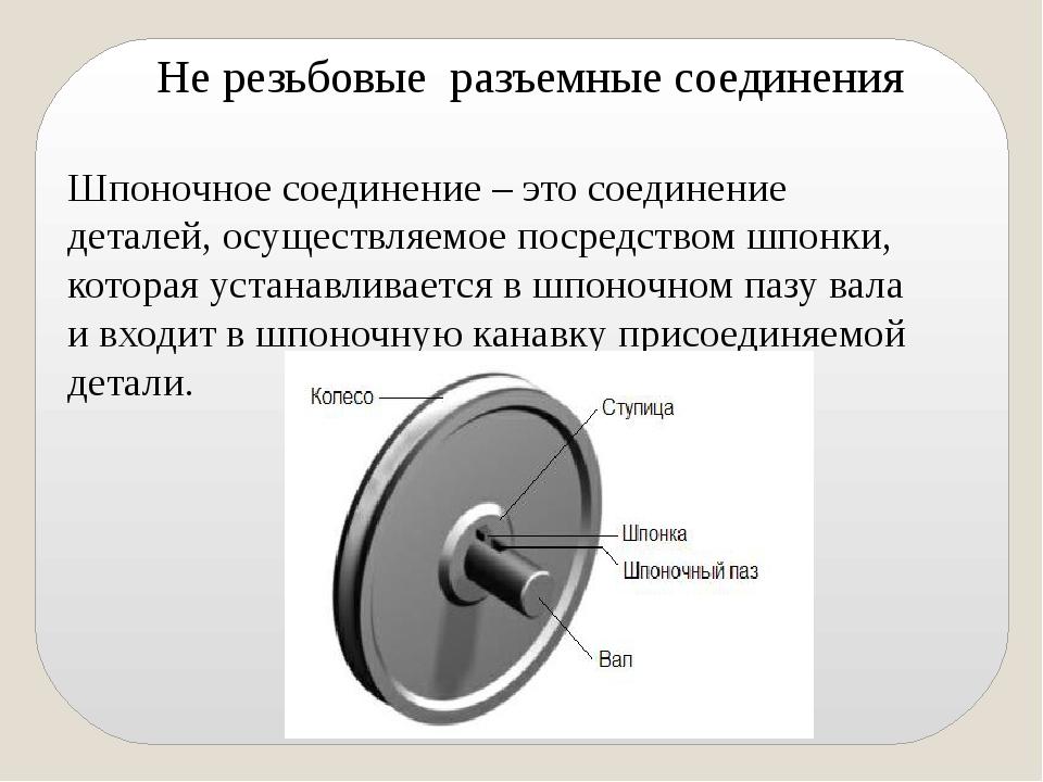 Не резьбовые разъемные соединения Шпоночное соединение – это соединение детал...