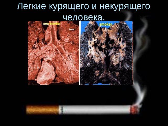 Легкие курящего и некурящего человека.